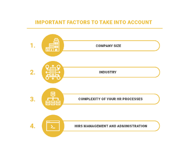Factors to take into account